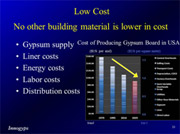 Global Gypsum Growth Low Cost