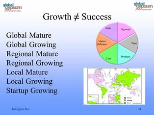 Gypsum Growth Success 2